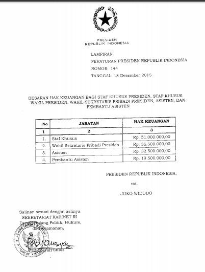 Lampiran Gaji Staf Khusus Presiden Jokowi.