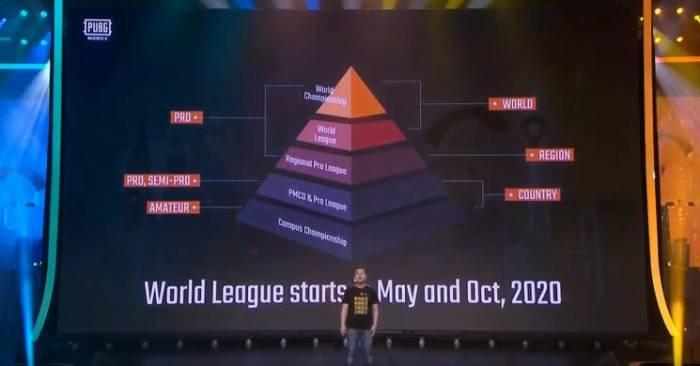 PUBG Mobile Esports Plan 2020