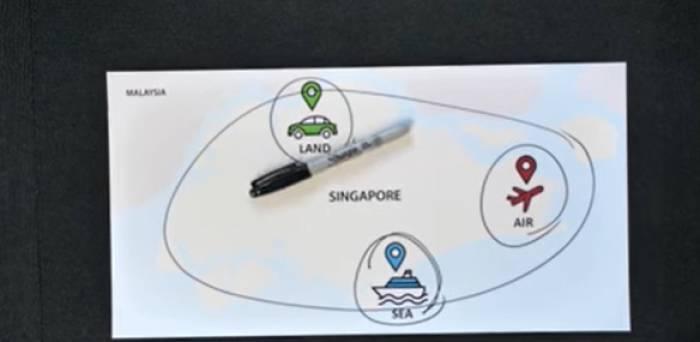 Cara Singapura