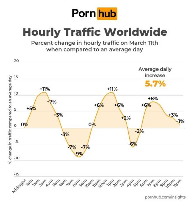 trafik film bokep di pornhub