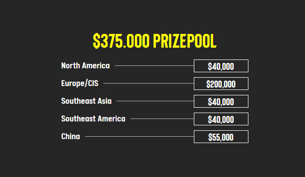 ESL One Los Angeles 2020 Prize Pool