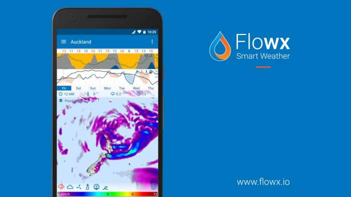 Aplikasi ramalan cuaca terbaik dan akurat Flowx
