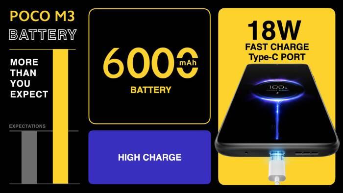 Spesifikasi utama yang dihadirkan di smartphone POCO M3
