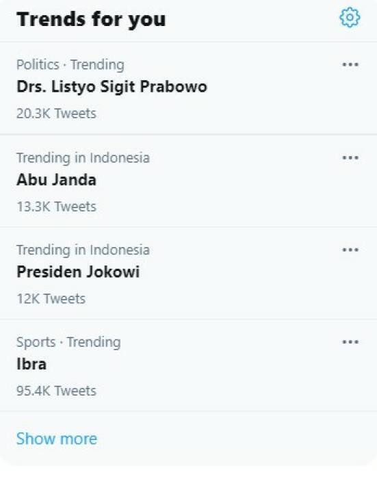 listyo sigit kapolri baru trending topic di twitter