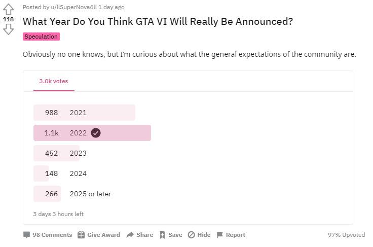 Polling pengumuman game GTA VI di sub-Reddit GTA6